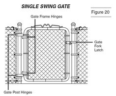 A Drawing Shows Walk Gate Installation Notes Chain Link Fence Fences