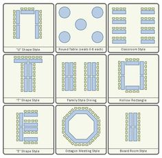 70 restaurant table layout template, dining rooms accessories meeting planning umpi offices and servicesumpi offices Wedding Table Layouts, Wedding Table Setup, Reception Layout, Wedding Reception, Wedding Events, Wedding Centerpieces, Weddings, Party Layout, Party Planning