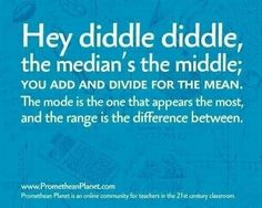 Wonderful mean, median, mode and range poem. I will introduce and if it helps one student with understanding one of the terms than bonus!!