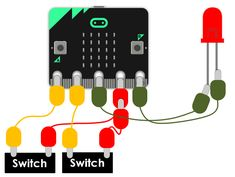 Physical Computing – Ideas and resources relating to physical computing and inclusive computing education