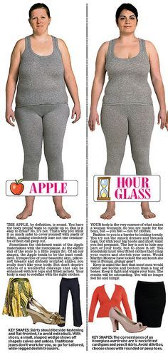 Here it is, the apple shape, and also, the hourglass shape, which I would much prefer to be