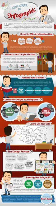 How To Create An Infographic #Infographic #HowTo
