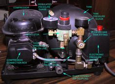 The Quest for an Air Compressor by Glenn Irvine
