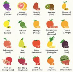 What fruits do you like? Can you answer in Korean?