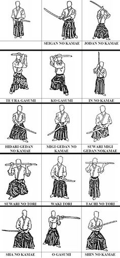 Kamae of Tenshin Shoden Katori Shinto-Ryu