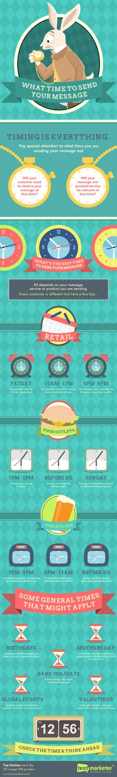 What is the best time to send your SMS campaign infographic