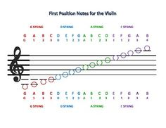 Free Cello Fingering Chart  Every Note In First Position On The