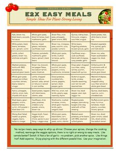 A simple, plant-based meal plan, this is from the Engine2Diet by Rip Esselstyn.