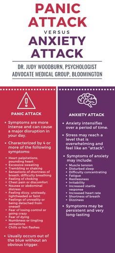 What is a panic attack? A panic attack is a sudden attack of exaggerated anxiety and fear. Often, attacks happen without warning and without any apparent reason Health Anxiety, Anxiety Tips, Anxiety Help, Stress And Anxiety, Things To Help Anxiety, Play Therapy, Med School, Writing Tips, Mental Health