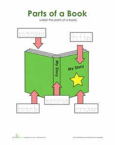 This would be a great starter worksheet for learning (and having to write down) the parts of a book. I would modify it later by adding more parts to identify (author, where you start reading, etc.)