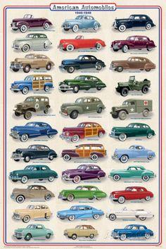 American Autos of 1940-1949 Print at AllPosters.com