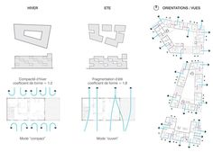 http://www.dezeen.com/2010/01/23/72-collective-housing-units-by-lan-architecture/