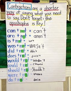 Love this contraction anchor chart, perfect for visual learners.  Thanks babbling Abby!