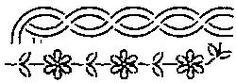 Quilt Stencils 2in Border #1617 6inX18in