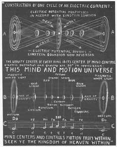 VIBRATIONS AND MAN'S RESPONSE – Esoteric Online