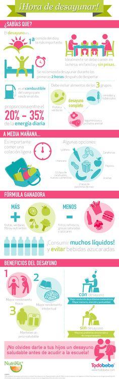 #infografia Hora del #desayuno