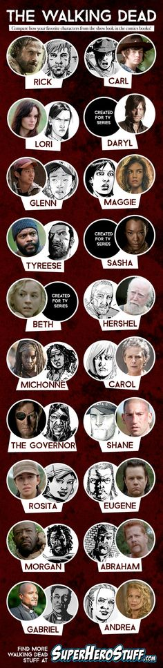 Walking Dead Characters TV vs Comics Infographic. compare how your favorite characters from the show look in the comics books!