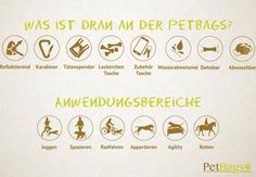 PetBags