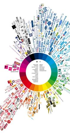 Logo, color - Brands and where to find them or the company logos in the colour scheme Logo Branding, 2 Logo, Branding Design, Graphisches Design, Creative Design, Logo Design, Design Color, Design Graphique, Art Graphique