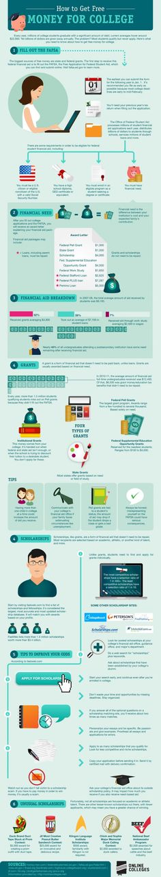 Infographic: How to Get Free Money For College?