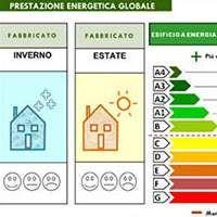 Nuovo Attestato di Prestazione Energetica