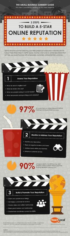 Infographic: How to Build a Great Online Reputation - Mobile Marketing Watch Marketing Mail, Mobile Marketing, Marketing Digital, Business Marketing, Internet Marketing, Marketing And Advertising, Online Marketing, Social Media Marketing, Marketing Dashboard