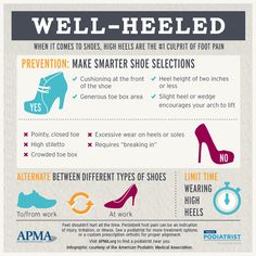 Feet shouldn't hurt all the time! See what the APMA has to say about high heels causing foot pain. **Infographic courtesy the American Podiatric Medical Association. #highheels #APMA