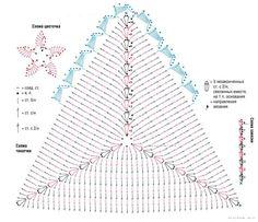 Schemes of knitting crochet bodice . Discussion on LiveInternet - Russian Service Online Diariesimages attach c 10 109 a top pattern Motif Bikini Crochet, Crochet Bra, Crochet Lace Edging, Crochet Triangle, Crochet Collar, Crochet Diagram, Crochet Blouse, Crochet Squares, Crochet Chart
