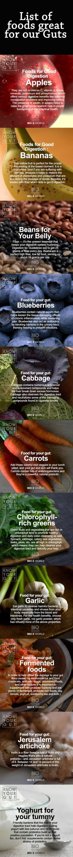 Here's a list of food that great for our digestion and guts. | Detox & Clean…