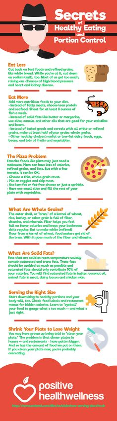 Secrets of Healthy Eating and Portion Control – Positive Health Wellness Infographic