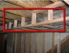 How to Frame around the duct-work in basements