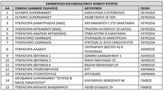 Σημερα ξεκιναει η ενημερωση καταναλωτικου κοινου στα καταστηματα της Κύπρου.. βρειτε το πιο κοντινο σας καταστημα κι σας περιμενουμε.. 4-5-6 Δεκεμβρίου 9:00-13:00 και 15:00-17:00..#pdo #pgi #terrareadne #europeanproducts #cyprus #tastingdays