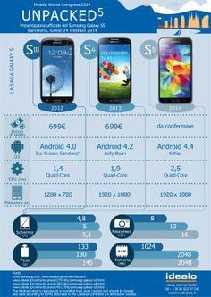 """In occasione del WMC14 di Barcellona idealo presenta la """"Samsung Galaxy Saga"""""""