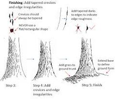 Learn to draw tree trunks with this easy Pen and ink drawing tutorial. Fully illustrated step by step instructions and practice template provided. Tree Trunk Drawing, Drawing Trees, Branch Drawing, Ink Pen Drawings, Realistic Drawings, Tree Illustration, Pencil Illustration, Pencil Trees, Forest Drawing