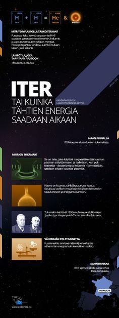 ITER: Valjastetaan tähtien energia