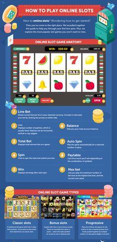 Nytt på online spilleautomater? Lær hvordan du kommer i gang #Norge #onlineslots