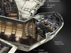 Lucasflim provided reference images, technical manuals, and 3D renderings of the Millennium Falcon used in