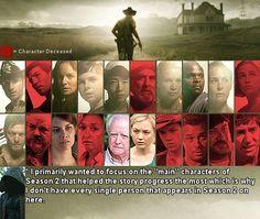 The Walking Dead infographies - album sur Imgur