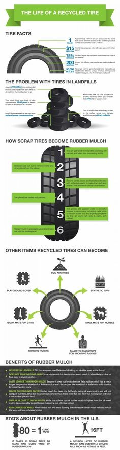 Ever wondered what happens with old tires? Here is an infograph showing the life of recycled tire.