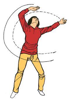 16. Girar la rueda ( imagina que dibujas un circulo en el techo ) Fortalece los riñones Equilibra todos los sistemas