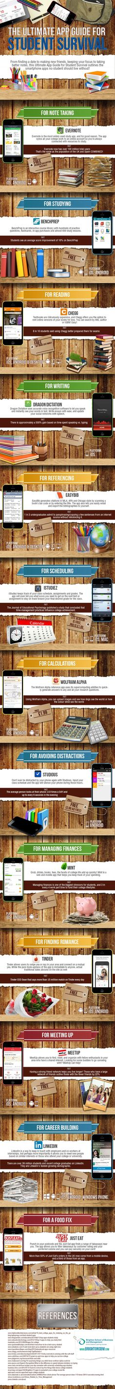 Infographic: App Guide For Student Survival Infographic-App-Guide-for-Student-SurvivalCollege Tips best college tips College Success, College Hacks, Education College, College Life, College Board, Kids Education, College Survival Guide, Survival Apps, Survival School