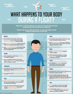 Infographic: This is what happens to your body during a plane flight Practical travel advice and tips Take few items with you If you're really a Air Travel Tips, Travel Info, Packing Tips For Travel, Travel Advice, Travel Essentials, Travel Hacks, Carry On Bag Essentials, Packing Hacks, Cheap Travel