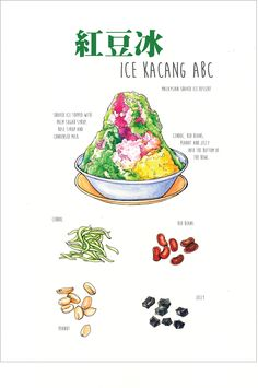 Behance : Ice Kacang ABC - Food Illustration by Ong Siew Guet