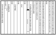 【端溪硯譜】宋 佚名 07