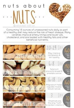 Despite the high fat content of cashews studies indicate that frequent nut consumption could help with weight loss