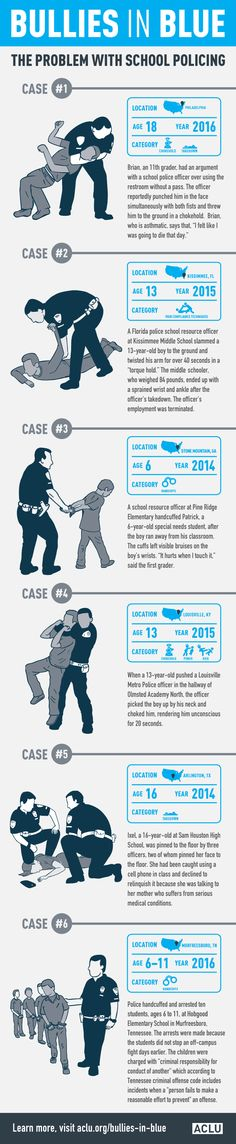 BULLIES IN BLUE: THE PROBLEM WITH SCHOOL POLICING [INFOGRAPHIC]
