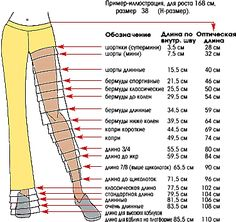 Длина брюк и джинсов. При покупке брюк и джинсов нужно знать, четыре основных правила, необходимые при их подборе – это комфорт, качество, длина и цвет . Sewing Lessons, Sewing Hacks, Sewing Projects, Capsule Wardrobe Women, Denim Handbags, Pattern Drafting, Love Sewing, School Fashion, Sewing Techniques