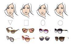 Você sabe qual o óculos mais adequado para você  Descubra aqui!  oculos   0902ff0bd5