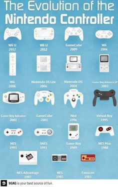 Evolution of the Nintendo controller