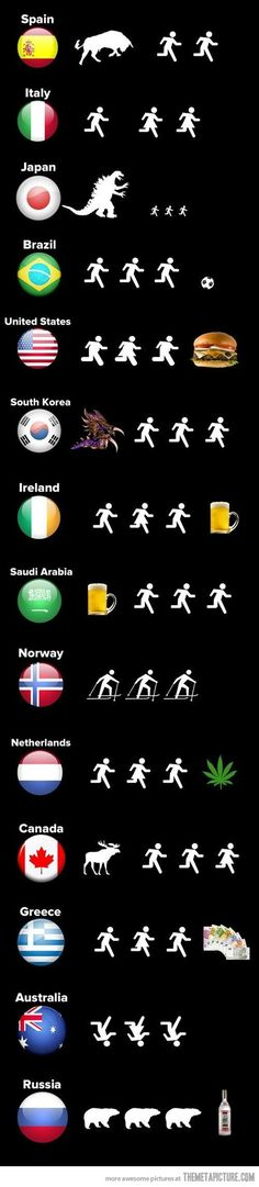 All around the world...What about Italy? :/ #Humor